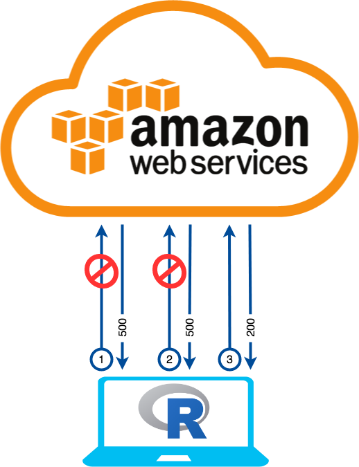 R doesn't need to throttle AWS Athena anymore